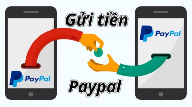 Thỏa thuận nhận tiền và chuyển tiền tự động PayPal